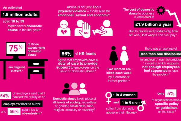 Where to Find Help on Domestic Abuse